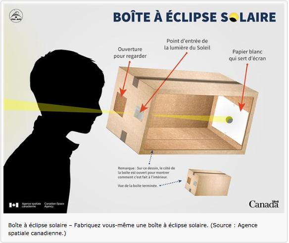 Spectacle Des SolaireUn Éclipse ExceptionnelCentre Une n08wPkO